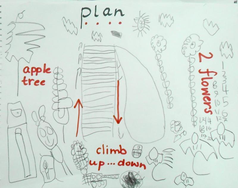 bi-plan