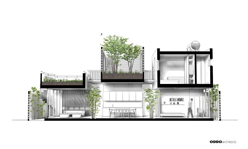 oddo architects 3